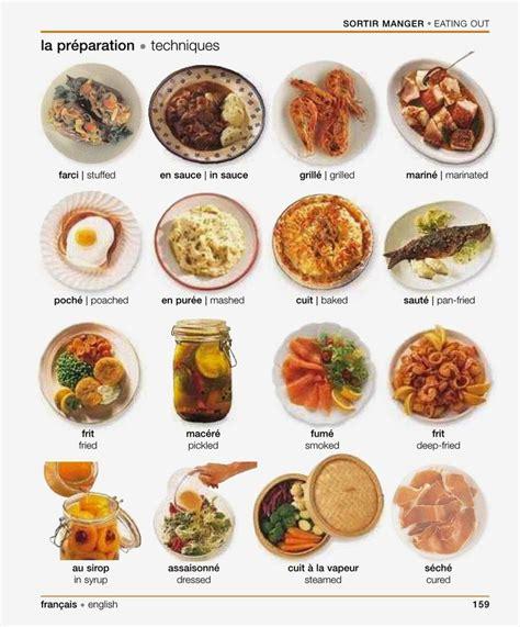 cuisine lexique 17 best images about fle lexique de la nourriture on