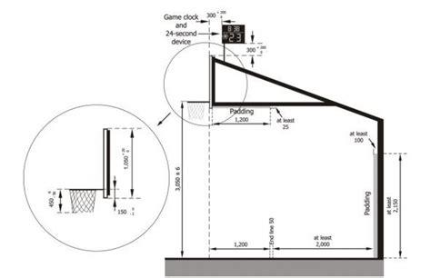 Basketball Court Dimensions & Measurements ...