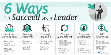 How Transformational Leadership Affects Positive Change