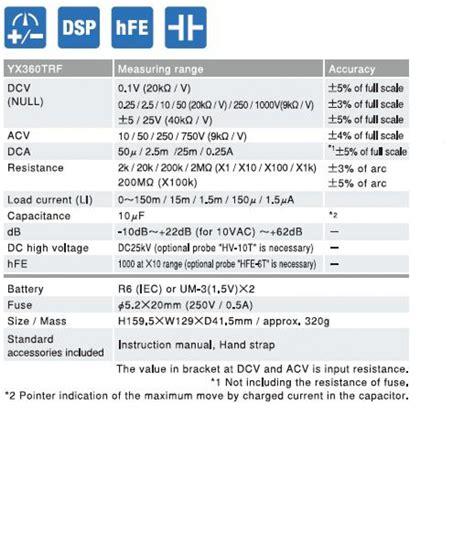 analog multitesters sanwa yx360trf parts