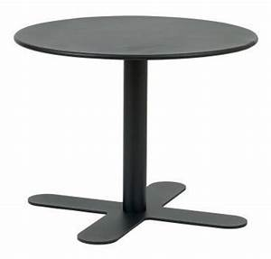 outdoor metal coffee tables oxo online reality With all metal coffee table