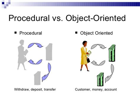 differences between template class and template class class c procedural vs object oriented programming key difference