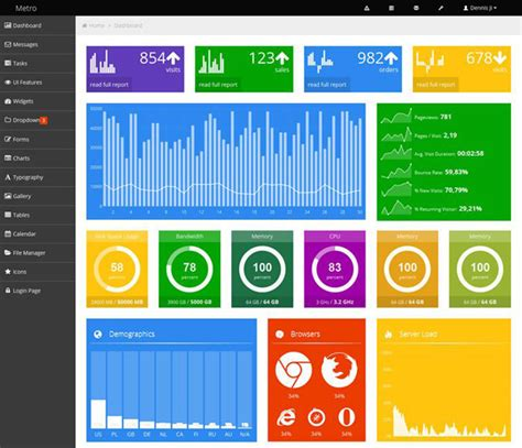 Administration Theme Free Bootstrap Admin Templates For Designers Code Geekz