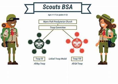 Scouting Myers Park Pres Hahn Scoutmaster David