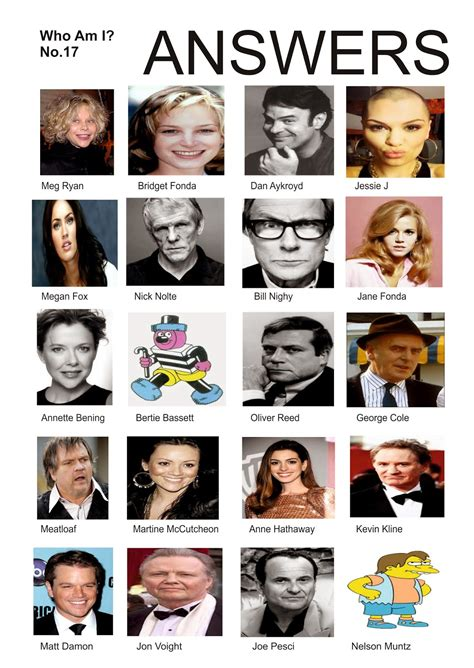 Famous People Trivia Quiz Questions With Answers Free