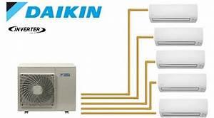Climatisation Gainable Daikin Pour 100m2 : unit ext rieure multisplit 5 postes r410 pour climatiseur ~ Premium-room.com Idées de Décoration
