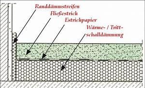 Fließestrich Selber Machen : hornbach flie estrich mischungsverh ltnis zement ~ Michelbontemps.com Haus und Dekorationen