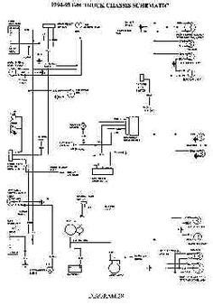 88 Chevy Truck Wiring Diagram by Gmc Truck Wiring Diagrams On Gm Wiring Harness Diagram 88