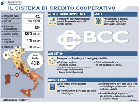 elenco banche credito cooperativo le banche di credito cooperativo bcc borsa italiana