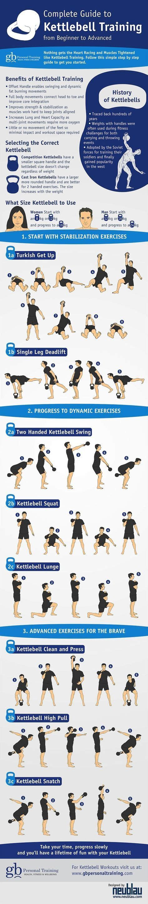 kettlebell workouts training guide infographic exercise exercises fitness weight complete workout beginner beginners body kettle crossfit gym kettlebells benefits greg