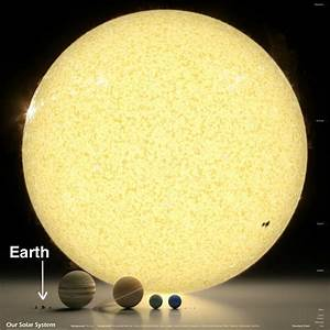 The Sun and Planet Sizes to Scale - Wait But Why
