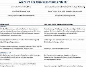 Ordnungsgemäße Rechnung Muster : ordnungsgem es kassenbuch faq ~ Themetempest.com Abrechnung