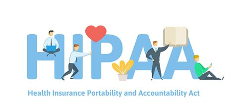 They rely on the scope of hipaa was extended with the enactment of the health information technology for. Hipaa Health Insurance Portability And Accountability Act Concept With Keywords Letters And ...