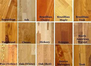 ask a house cleaner blog archive how to clean hardwood With what are the different types of wood flooring