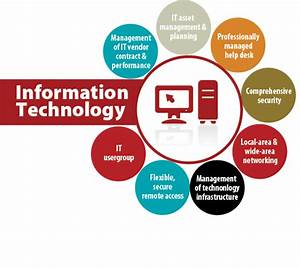 How can Information Technology benefit in business ...