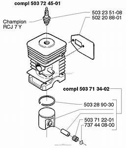 Husqvarna 225 R  1996 Cylinder