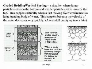 Ppt - Weathering  Erosion  Deposition  And Landscapes Powerpoint Presentation
