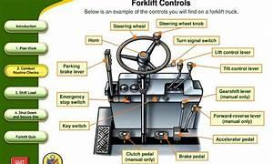 Forklift Controls Levers Diagram Sit Down Forklift