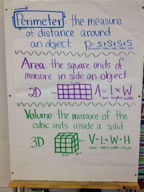 13 Best School Math Volume Images On Pinterest  Teaching Math, Activities And School