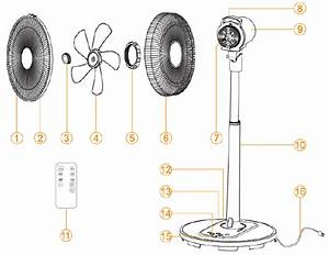 Kogan Dc Motor Pedestal Fan -  Kadcpedfana