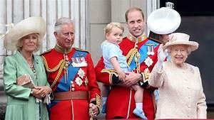 British Monarchy Royal Succession