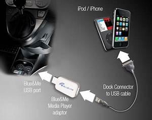 Blue Me Fiat 500 : adattatore mediaplayer blue me per iphone iphone italia ~ Medecine-chirurgie-esthetiques.com Avis de Voitures