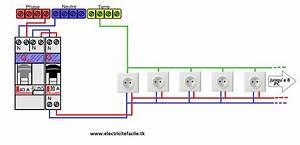 Prise Electrique Plan De Travail : prise de courant pour plan de travail cuisine 10 prises ~ Dailycaller-alerts.com Idées de Décoration