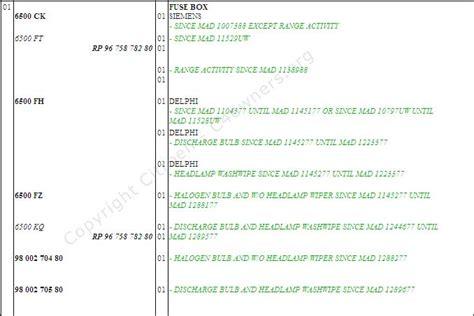 Citroen Berlingo Fuse Box Diagram Berlingo Dealer In Calai by Forums Technical Questions Fuel Relay Fault On 1