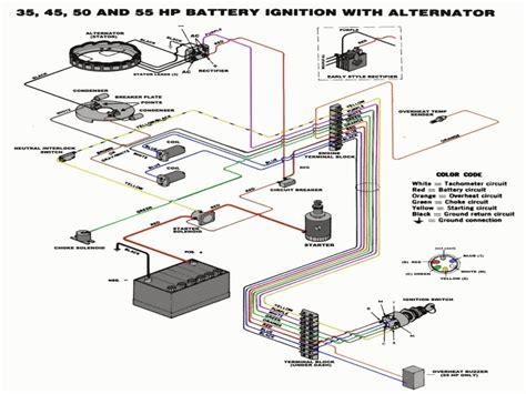 Bayliner Engine Wiring Diagram Forums
