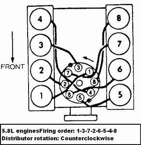 3 4l Engine Water Circulation Diagram
