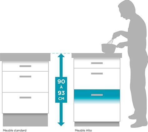 l 39 ergonomie de votre cuisine mobalpa