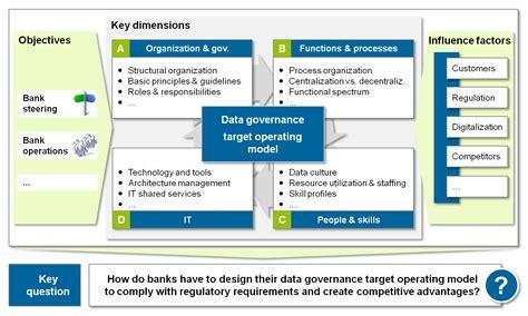Data Governance Target Operating Model Bankinghub