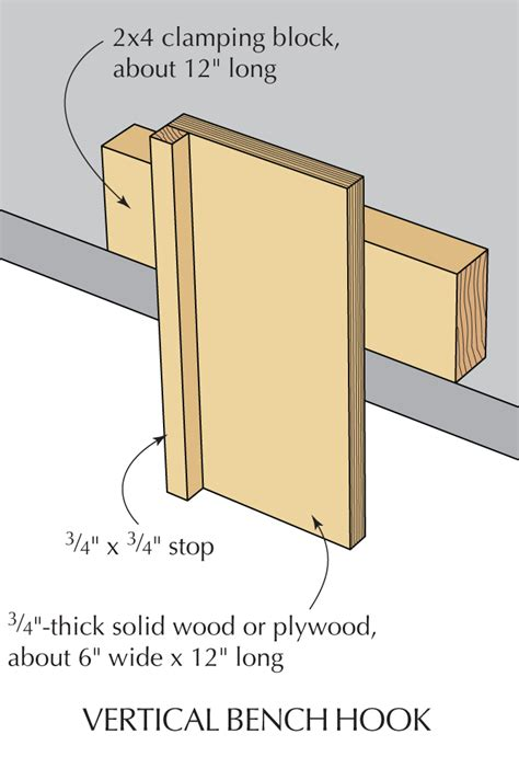 diy woodworking jig plans learn     jig popular woodworking magazine