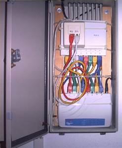 Netzwerk Im Haus : netzwerk der fli router h ngt in meinem haus netzwerk 8 port patchpanel davor ethernet dose ~ Orissabook.com Haus und Dekorationen