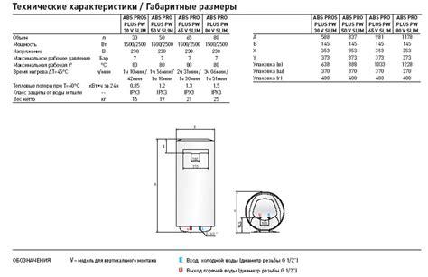 Ветрогенераторы 50 квт в россии. сравнить цены и купить ветрогенераторы 50 квт на allbiz