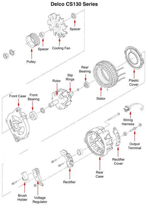 4 wire delco remy alternator wiring diagram delco remy