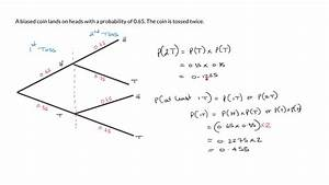 Probability - Tree Diagrams  Update