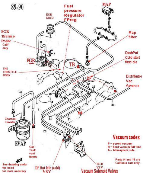 Geo Tracker Engine Diagram 8 Valve by 1990 1 6 8v Auto Into Samurai Vac Questions
