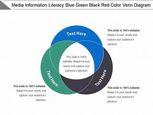 Media Information Literacy Blue Green Black Red Color Venn