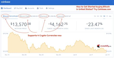 Coinbase endorses unofficial bitcoin wallet app for apple ios. How to Get Started buying Bitcoin in United States? Try Coinbase.com • Crunchify
