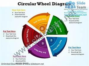 Circular Wheel Diagram Ppt Slides Presentation Diagrams Templates