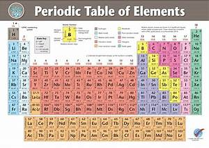 Vinyl Periodic Table of Elements (23 in x 33 in) Chemistry ...