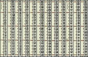 Patent Date Chart London Hallmarks 8 Encyclopedia Of Silver Marks