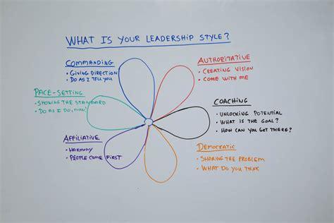 leadership style projectmanagercom
