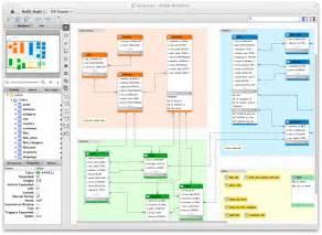 mysql design tool mysql mysql workbench visual database design