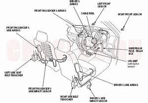 Honda Crv Supplemental Restraint System Indicator
