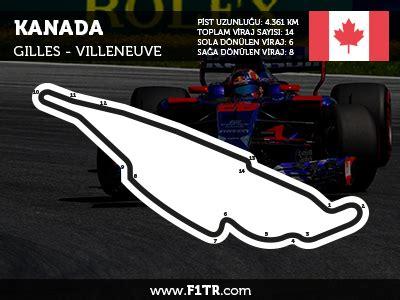 F1 2018 results: Canadian Grand Prix winners, analysis & highlights - SBNation.com