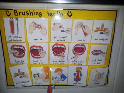 Brushing Teeth Visual Task Analysis
