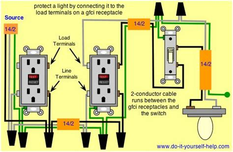 wiring diagrams for ground fault circuit interrupter receptacles www do it yourself help
