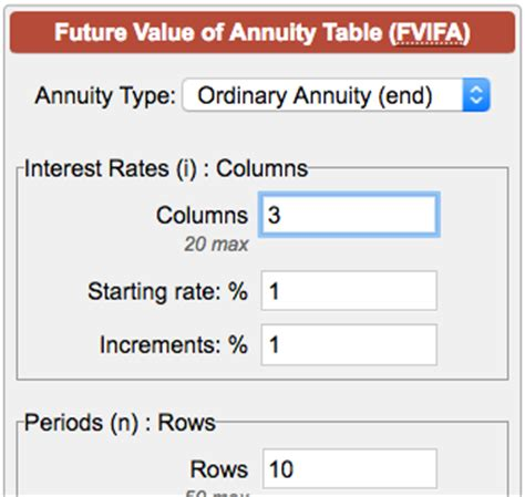 future value of annuity due table future value of 1 annuity table